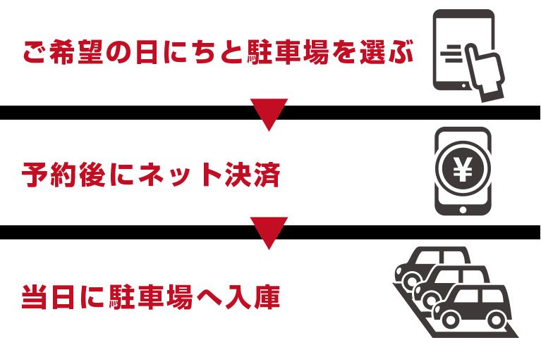 愛知県豊田市の豊田スアジアム駐車場予約