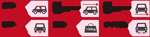 駐車場の車制限